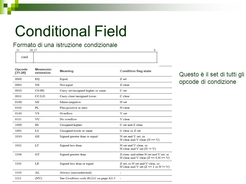 Conditional Field Formato di una istruzione condizionale Questo è il set di tutti gli opcode di condizione