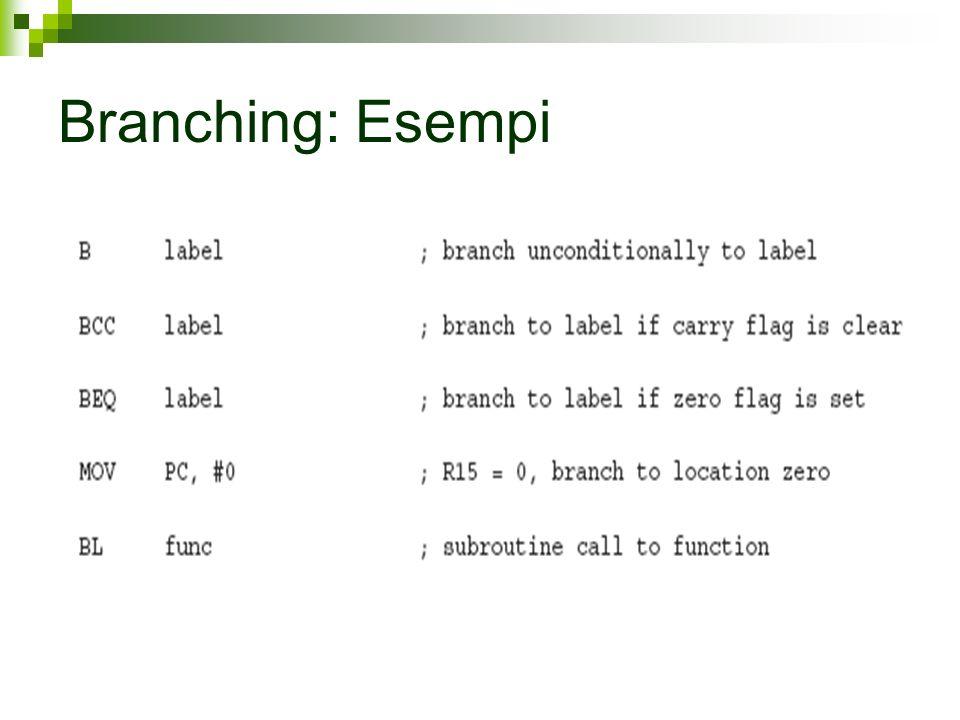 Branching: Esempi