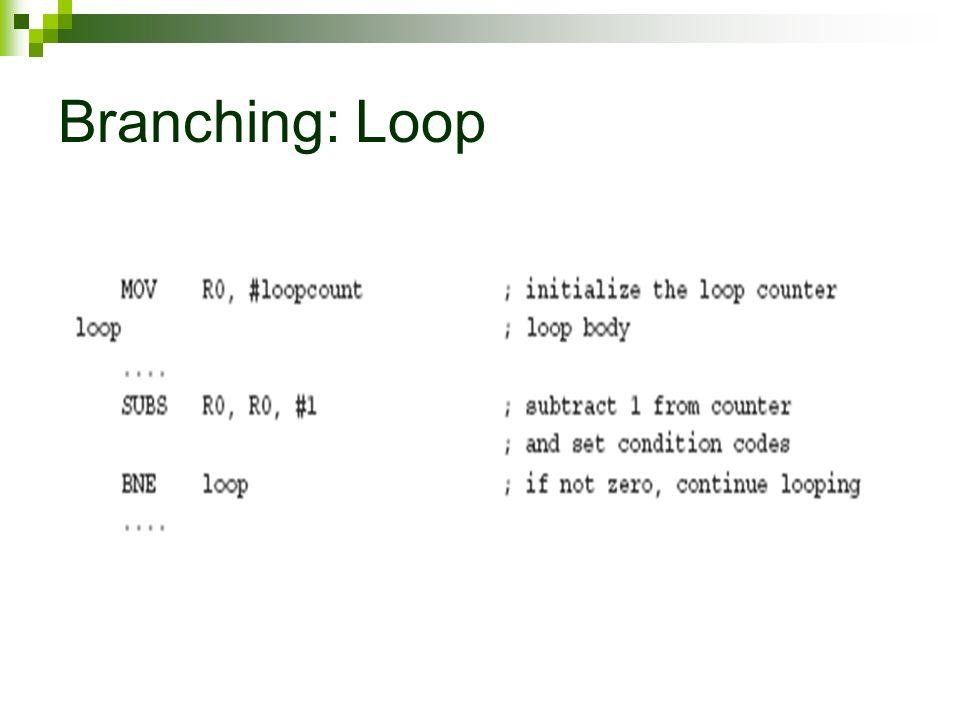 Branching: Loop