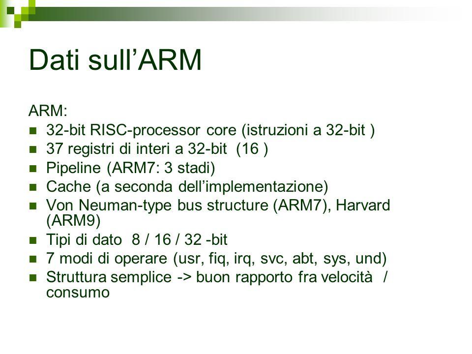 Dati sullARM ARM: 32-bit RISC-processor core (istruzioni a 32-bit ) 37 registri di interi a 32-bit (16 ) Pipeline (ARM7: 3 stadi) Cache (a seconda del