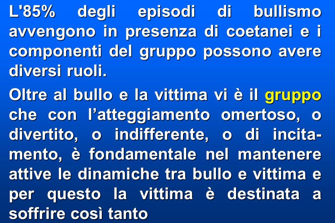 Maschi bulli Femmine bulle Maschi vittime Femmine vittime Il bullismo in Italia nelle scuole elementari Psicologia contemporanea, 1997