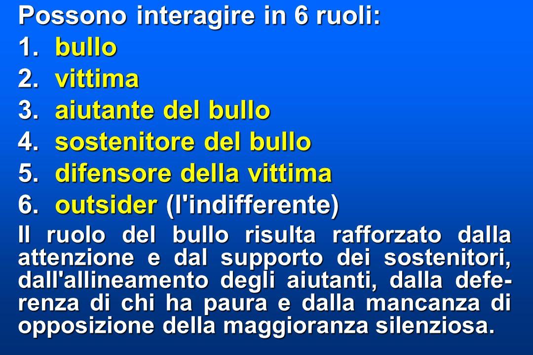 Il bullismo in Italia nelle scuole medie Psicologia contemporanea, 1997 Maschi bulli Femmine bulle Maschi vittime Femmine vittime