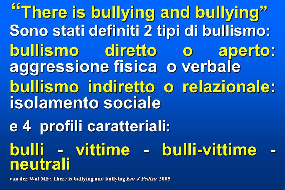 Su 1639 bambini 6 - 9 anni: 4.3% bulli, 10.2% bulli/vittima, 39,8% vittime.