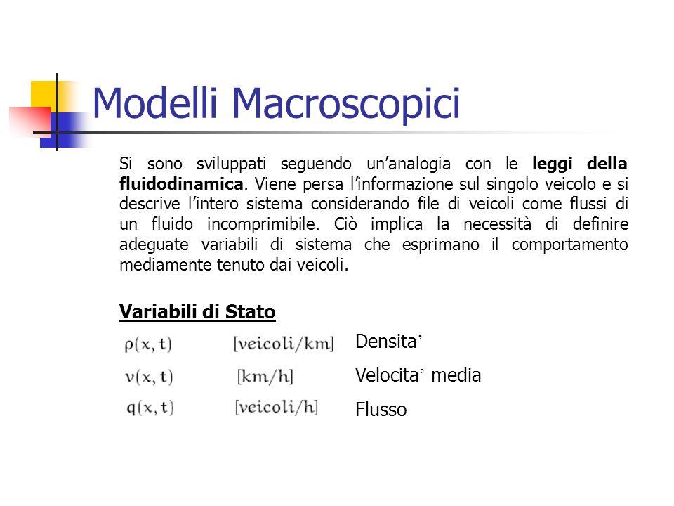 Modelli Macroscopici Si sono sviluppati seguendo unanalogia con le leggi della fluidodinamica.