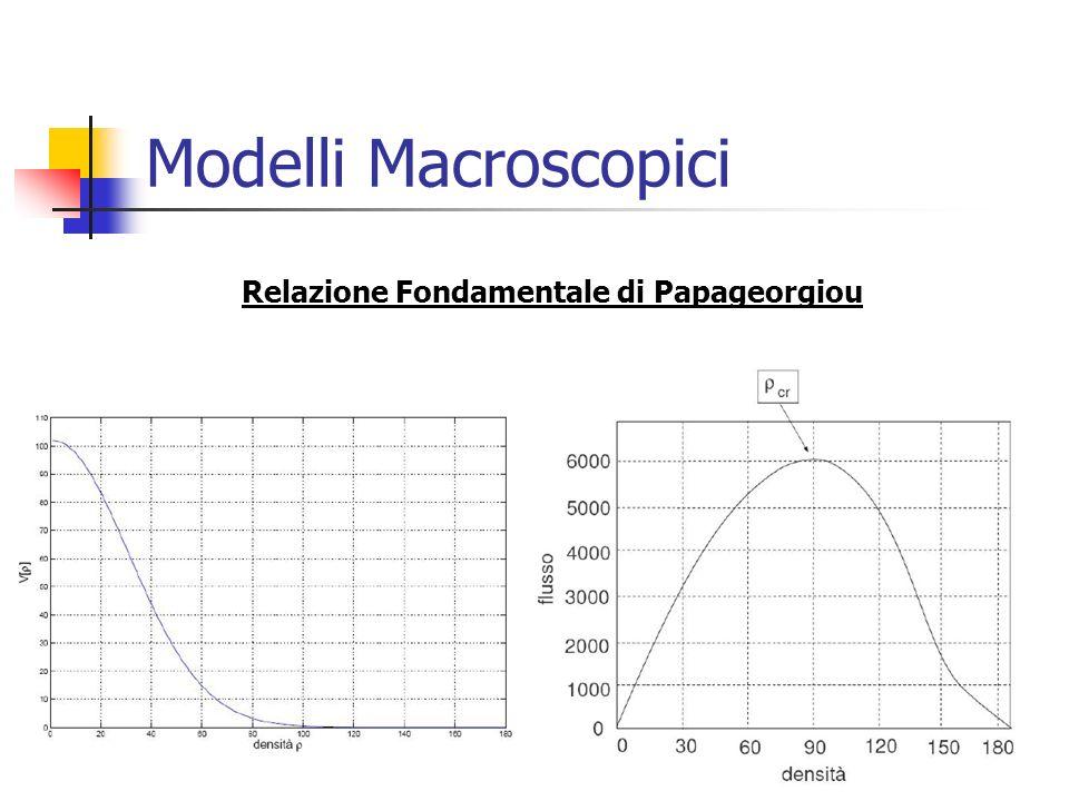 Modelli Macroscopici Relazione Fondamentale di Papageorgiou