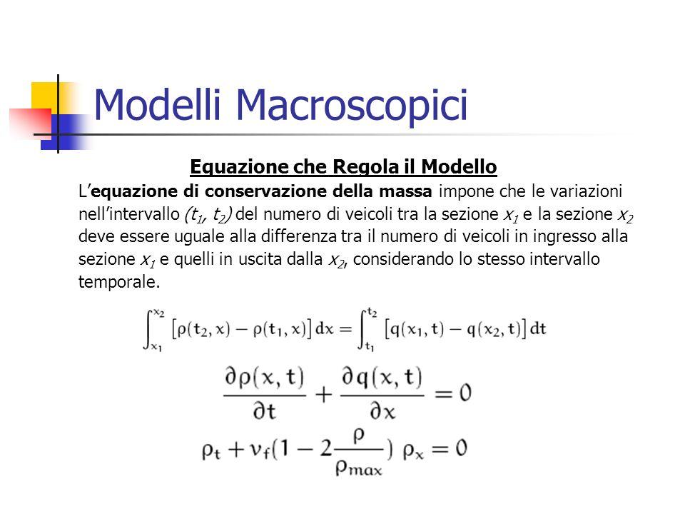 Modelli Macroscopici Equazione che Regola il Modello Lequazione di conservazione della massa impone che le variazioni nellintervallo (t 1, t 2 ) del numero di veicoli tra la sezione x 1 e la sezione x 2 deve essere uguale alla differenza tra il numero di veicoli in ingresso alla sezione x 1 e quelli in uscita dalla x 2, considerando lo stesso intervallo temporale.