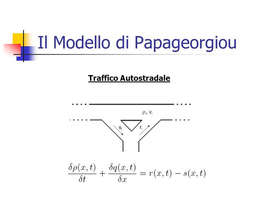 Il Modello di Papageorgiou Traffico Autostradale