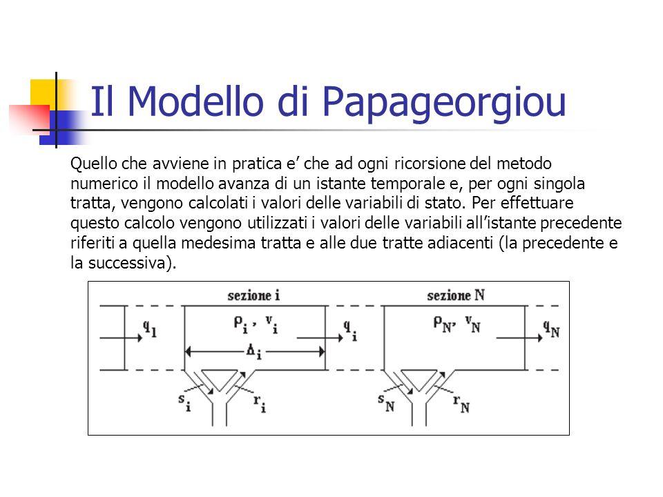 Il Modello di Papageorgiou Quello che avviene in pratica e che ad ogni ricorsione del metodo numerico il modello avanza di un istante temporale e, per ogni singola tratta, vengono calcolati i valori delle variabili di stato.
