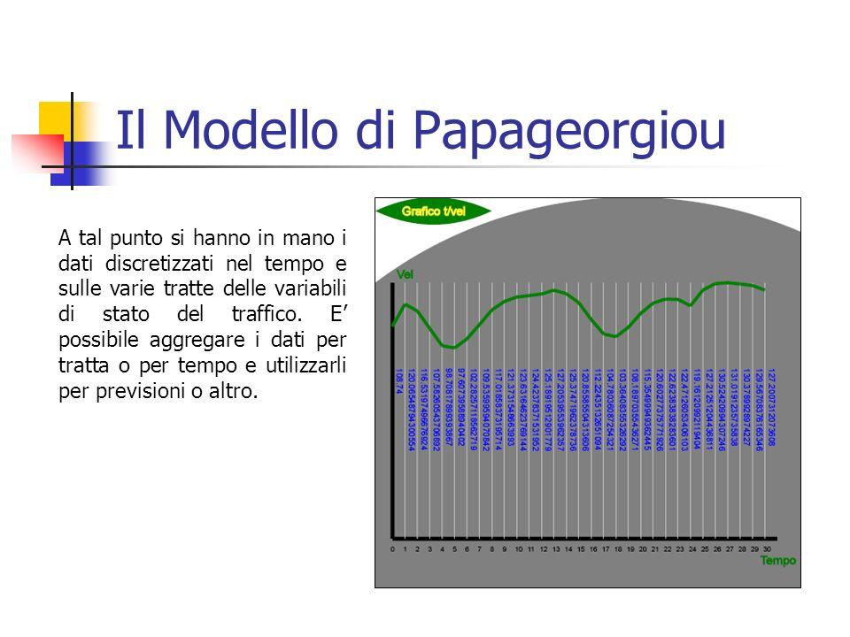 Il Modello di Papageorgiou A tal punto si hanno in mano i dati discretizzati nel tempo e sulle varie tratte delle variabili di stato del traffico.