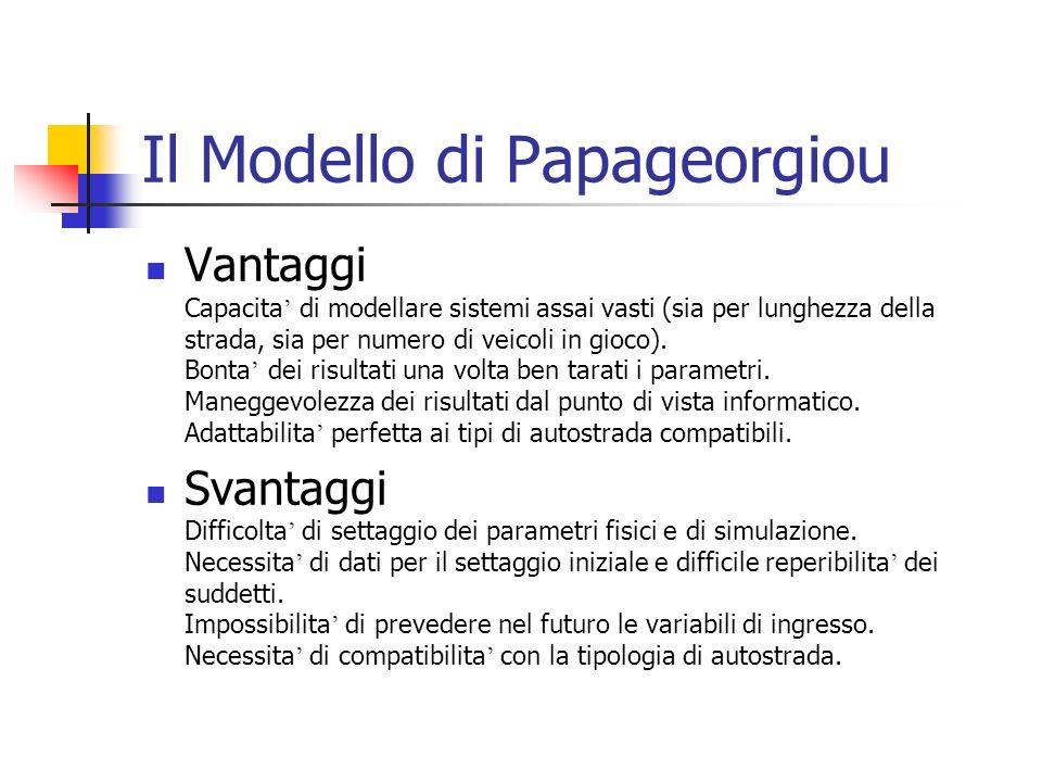 Il Modello di Papageorgiou Vantaggi Capacita di modellare sistemi assai vasti (sia per lunghezza della strada, sia per numero di veicoli in gioco).