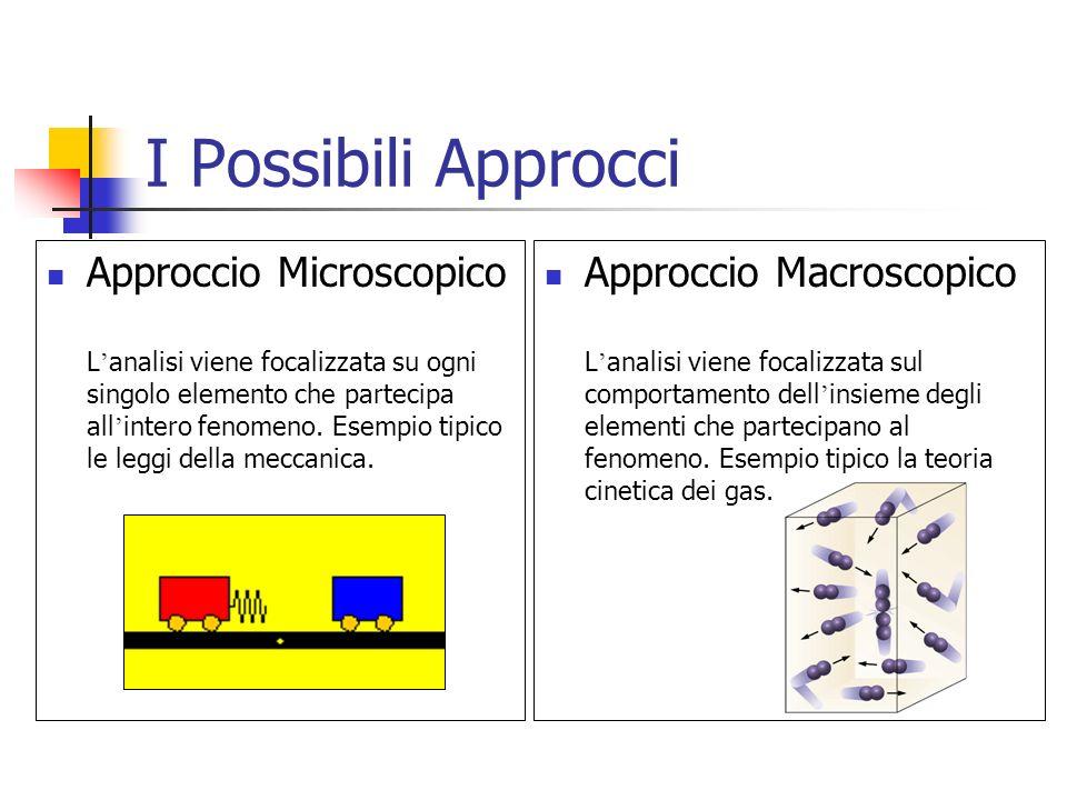 I Possibili Approcci Approccio Microscopico L analisi viene focalizzata su ogni singolo elemento che partecipa all intero fenomeno.