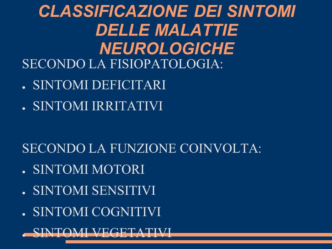 CLASSIFICAZIONE DEI SINTOMI DELLE MALATTIE NEUROLOGICHE SECONDO LA FISIOPATOLOGIA: SINTOMI DEFICITARI SINTOMI IRRITATIVI SECONDO LA FUNZIONE COINVOLTA