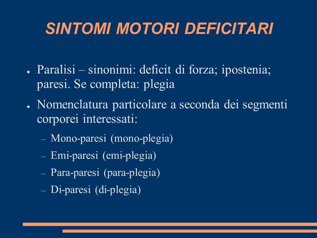 SINTOMI MOTORI DEFICITARI Paralisi – sinonimi: deficit di forza; ipostenia; paresi. Se completa: plegia Nomenclatura particolare a seconda dei segment