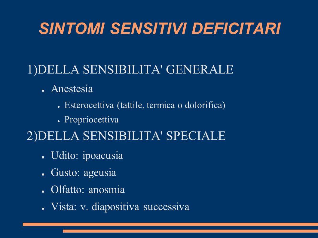 SINTOMI SENSITIVI DEFICITARI 1)DELLA SENSIBILITA' GENERALE Anestesia Esterocettiva (tattile, termica o dolorifica) Propriocettiva 2)DELLA SENSIBILITA'