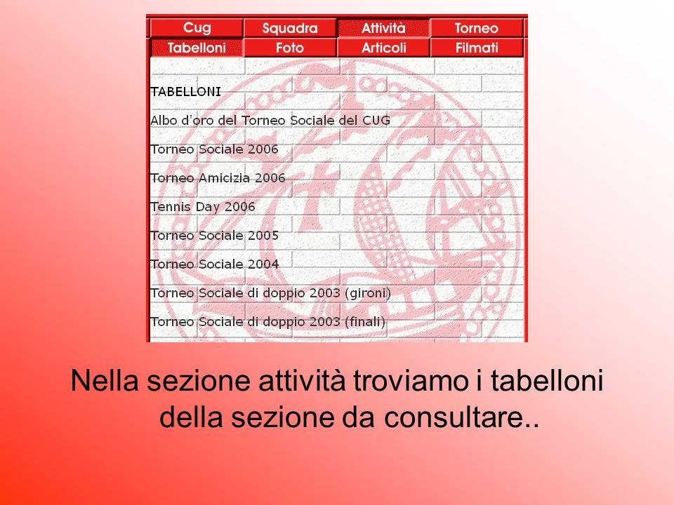 Nella sezione attività troviamo i tabelloni della sezione da consultare..