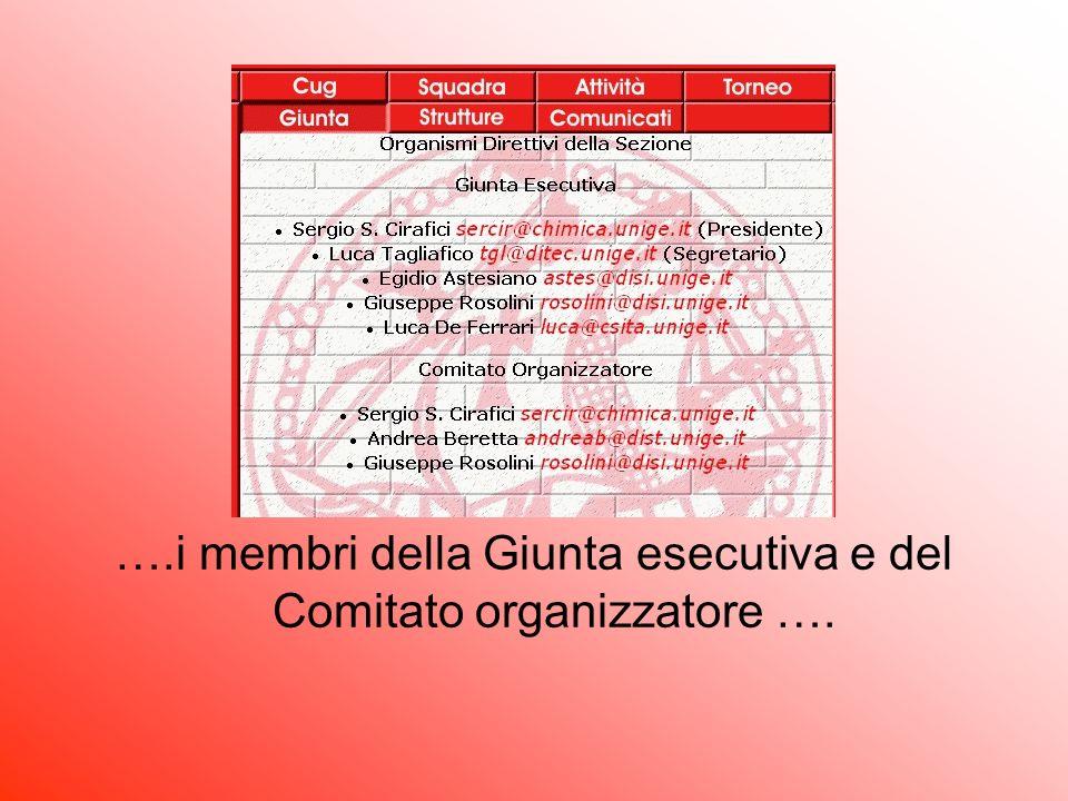 ….i membri della Giunta esecutiva e del Comitato organizzatore ….