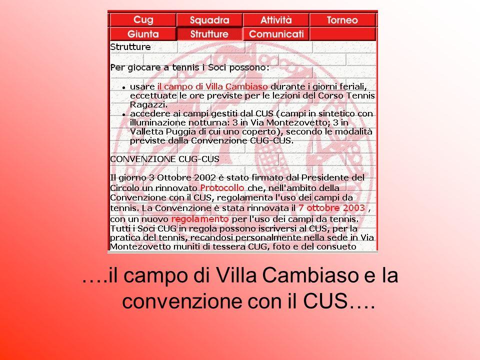 ….il campo di Villa Cambiaso e la convenzione con il CUS….