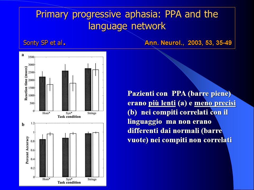 Primary progressive aphasia: PPA and the language network Sonty SP et al. Ann. Neurol., 2003, 53, 35-49 Pazienti con PPA (barre piene) erano più lenti