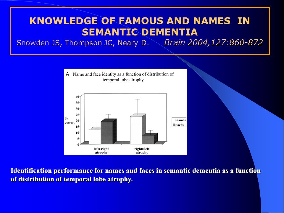 KNOWLEDGE OF FAMOUS AND NAMES IN SEMANTIC DEMENTIA Snowden JS, Thompson JC, Neary D. Brain 2004,127:860-872 Identification performance for names and f