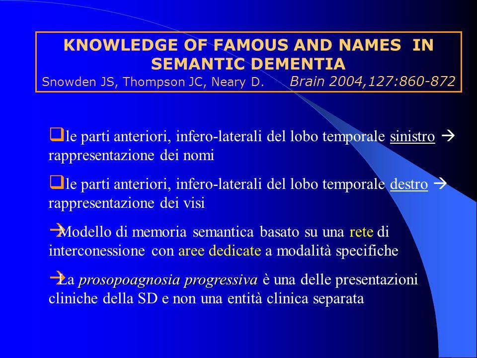 KNOWLEDGE OF FAMOUS AND NAMES IN SEMANTIC DEMENTIA Snowden JS, Thompson JC, Neary D. Brain 2004,127:860-872 le parti anteriori, infero-laterali del lo