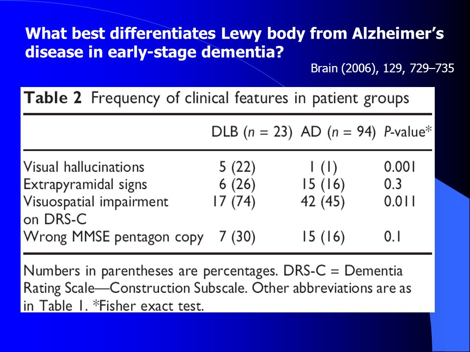 What best differentiates Lewy body from Alzheimers disease in early-stage dementia? Brain (2006), 129, 729–735