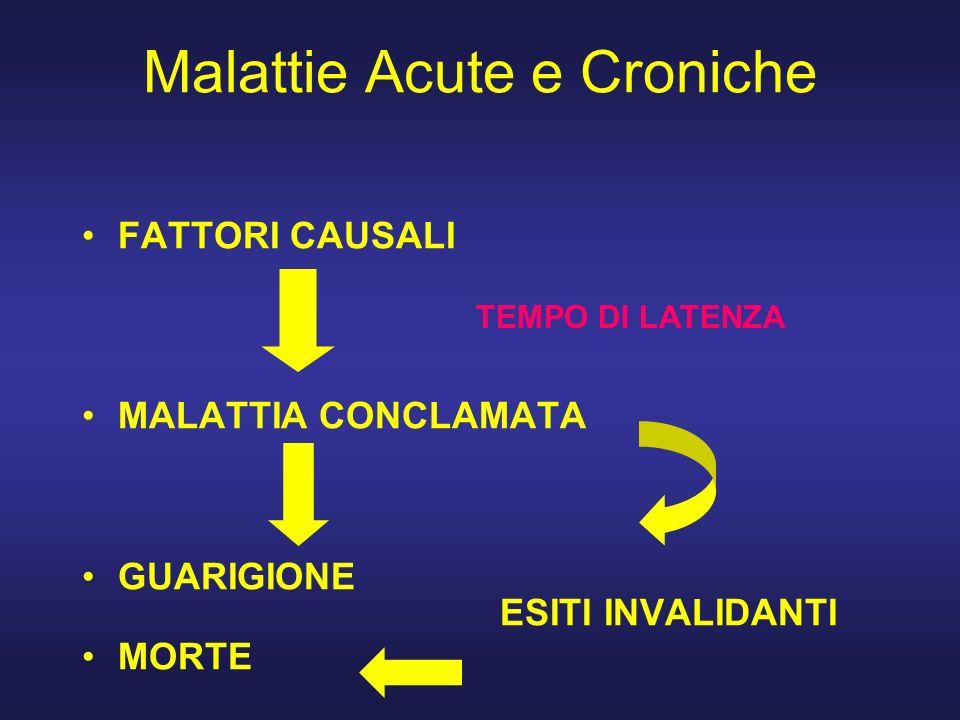 Malattie Acute e Croniche FATTORI CAUSALI MALATTIA CONCLAMATA GUARIGIONE ESITI INVALIDANTI MORTE TEMPO DI LATENZA