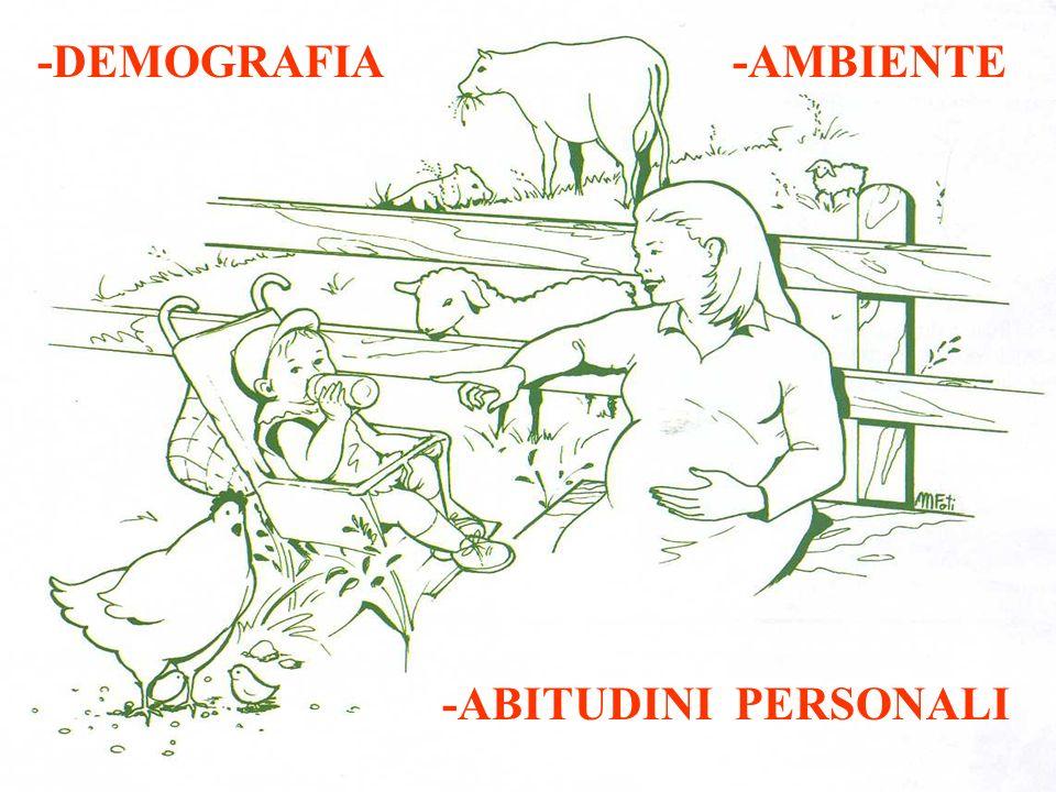 -AMBIENTE-DEMOGRAFIA -ABITUDINI PERSONALI