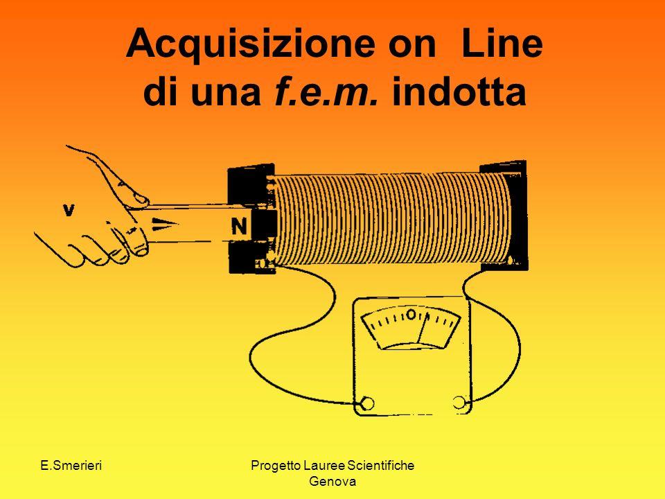 E.SmerieriProgetto Lauree Scientifiche Genova Acquisizione on Line di una f.e.m. indotta