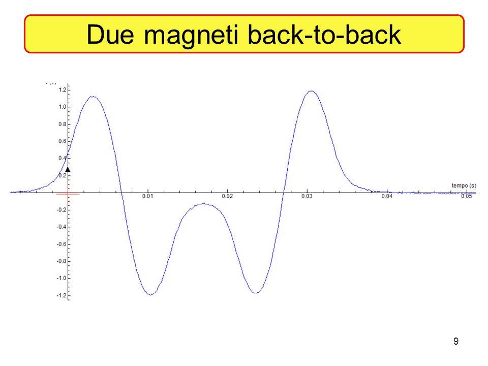 9 Due magneti back-to-back