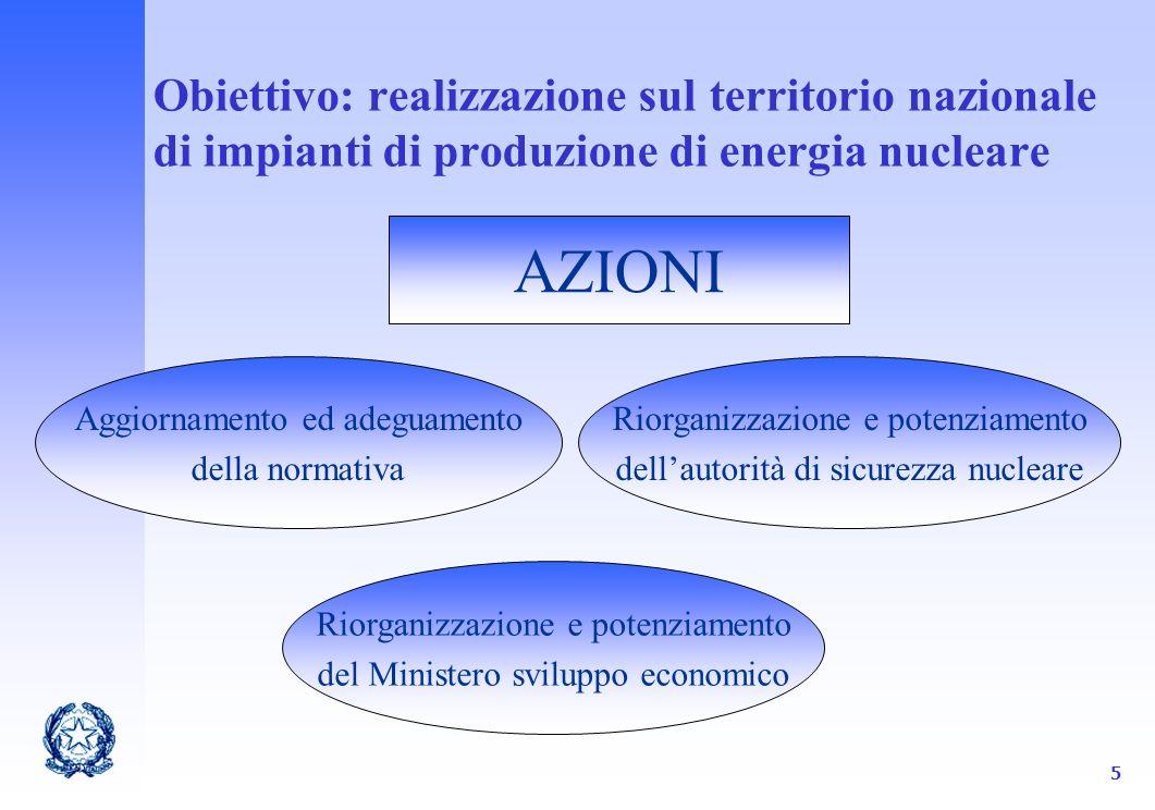 5 Obiettivo: realizzazione sul territorio nazionale di impianti di produzione di energia nucleare AZIONI Aggiornamento ed adeguamento della normativa Riorganizzazione e potenziamento dellautorità di sicurezza nucleare Riorganizzazione e potenziamento del Ministero sviluppo economico