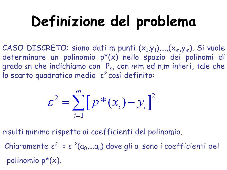 Definizione del problema CASO DISCRETO: siano dati m punti (x 1,y 1 ),…,(x m,y m ). Si vuole determinare un polinomio p*(x) nello spazio dei polinomi