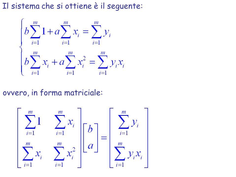 Il sistema che si ottiene è il seguente: ovvero, in forma matriciale: