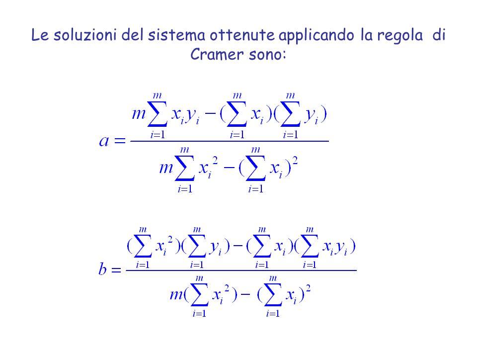 Le soluzioni del sistema ottenute applicando la regola di Cramer sono: