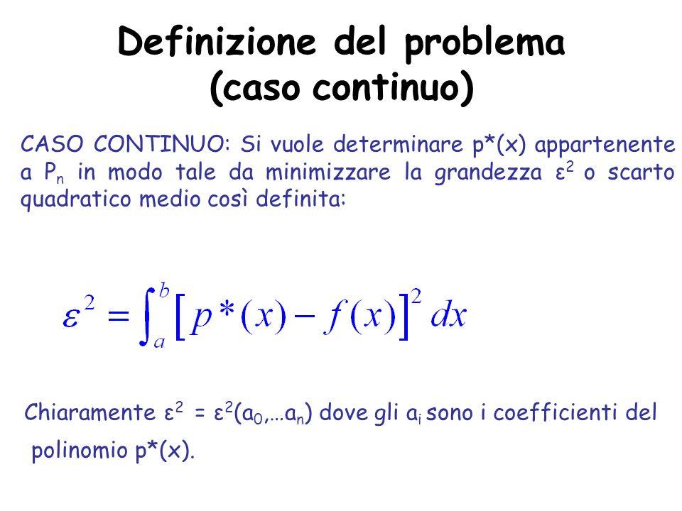 Definizione del problema (caso continuo) CASO CONTINUO: Si vuole determinare p*(x) appartenente a P n in modo tale da minimizzare la grandezza ε 2 o s