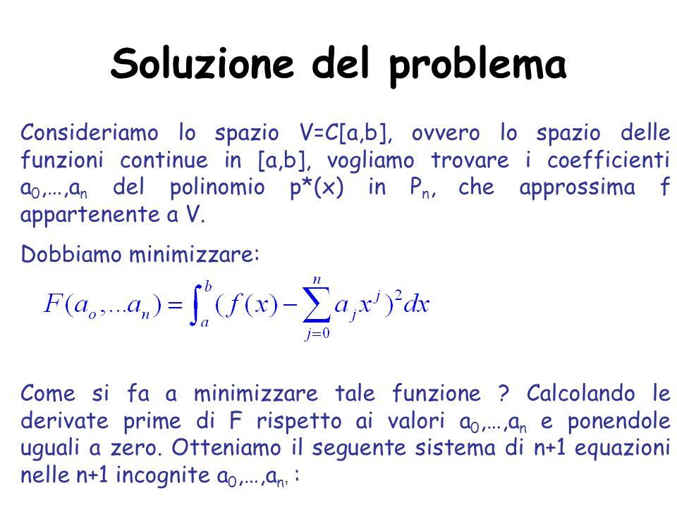 Soluzione del problema Consideriamo lo spazio V=C[a,b], ovvero lo spazio delle funzioni continue in [a,b], vogliamo trovare i coefficienti a 0,…,a n d