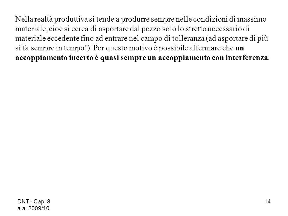 DNT - Cap. 8 a.a. 2009/10 14 Nella realtà produttiva si tende a produrre sempre nelle condizioni di massimo materiale, cioè si cerca di asportare dal
