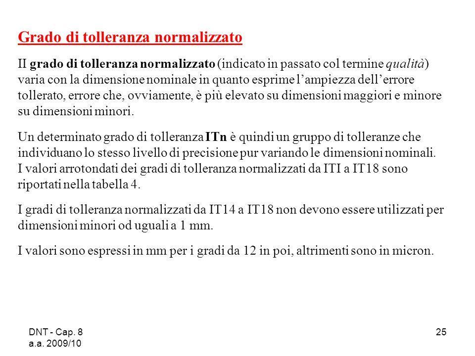 DNT - Cap. 8 a.a. 2009/10 25 Grado di tolleranza normalizzato II grado di tolleranza normalizzato (indicato in passato col termine qualità) varia con