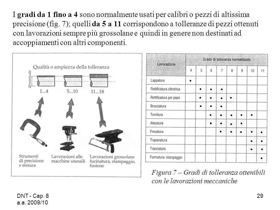 DNT - Cap. 8 a.a. 2009/10 29 I gradi da 1 fino a 4 sono normalmente usati per calibri o pezzi di altissima precisione (fig. 7); quelli da 5 a 11 corri