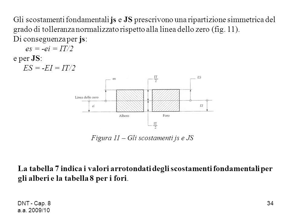 DNT - Cap. 8 a.a. 2009/10 34 Figura 11 – Gli scostamenti js e JS Gli scostamenti fondamentali js e JS prescrivono una ripartizione simmetrica del grad