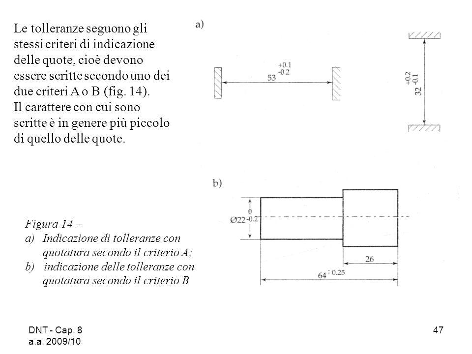 DNT - Cap. 8 a.a. 2009/10 47 Figura 14 – a)Indicazione di tolleranze con quotatura secondo il criterio A; b) indicazione delle tolleranze con quotatur