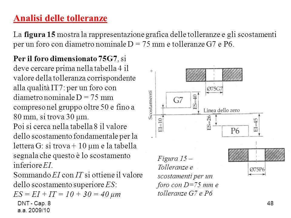 DNT - Cap. 8 a.a. 2009/10 48 Figura 15 – Tolleranze e scostamenti per un foro con D=75 mm e tolleranze G7 e P6 Analisi delle tolleranze La figura 15 m