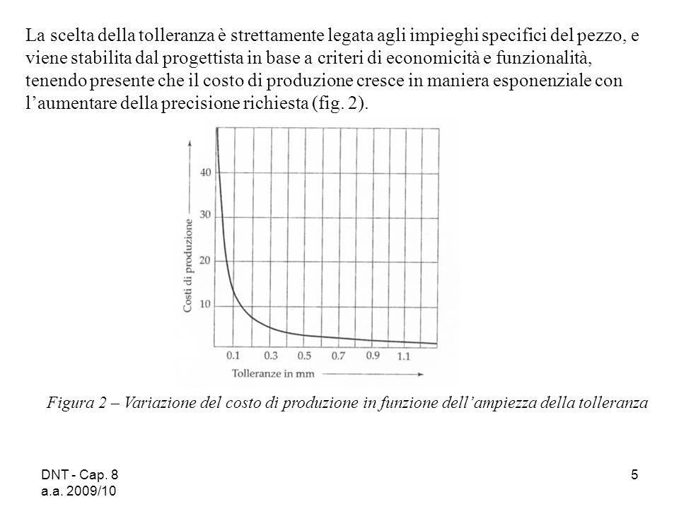 DNT - Cap. 8 a.a. 2009/10 5 Figura 2 – Variazione del costo di produzione in funzione dellampiezza della tolleranza La scelta della tolleranza è stret