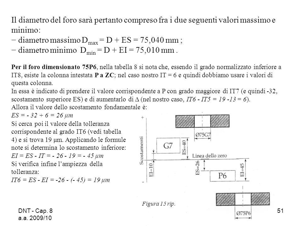 DNT - Cap. 8 a.a. 2009/10 51 Il diametro del foro sarà pertanto compreso fra i due seguenti valori massimo e minimo: diametro massimo D max = D + ES =