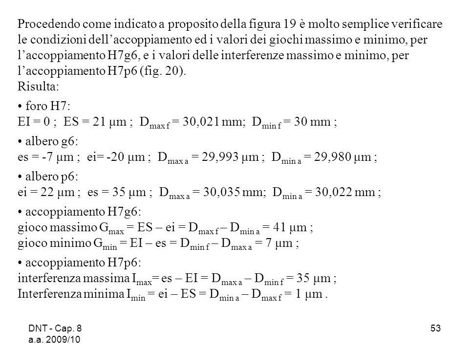 DNT - Cap. 8 a.a. 2009/10 53 Procedendo come indicato a proposito della figura 19 è molto semplice verificare le condizioni dellaccoppiamento ed i val