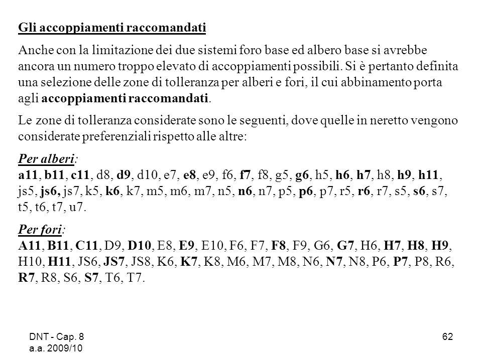 DNT - Cap. 8 a.a. 2009/10 62 Gli accoppiamenti raccomandati Anche con la limitazione dei due sistemi foro base ed albero base si avrebbe ancora un num
