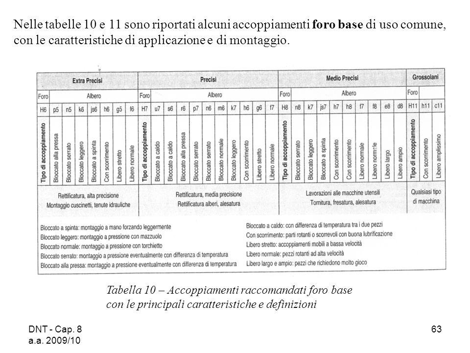 DNT - Cap. 8 a.a. 2009/10 63 Tabella 10 – Accoppiamenti raccomandati foro base con le principali caratteristiche e definizioni Nelle tabelle 10 e 11 s