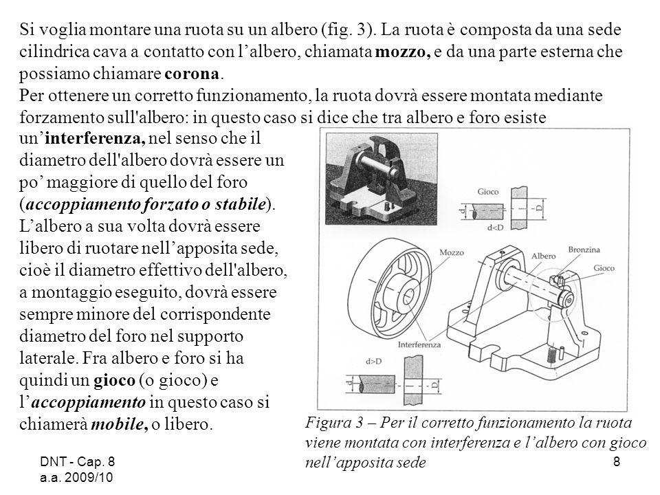 DNT - Cap. 8 a.a. 2009/10 8 Si voglia montare una ruota su un albero (fig. 3). La ruota è composta da una sede cilindrica cava a contatto con lalbero,