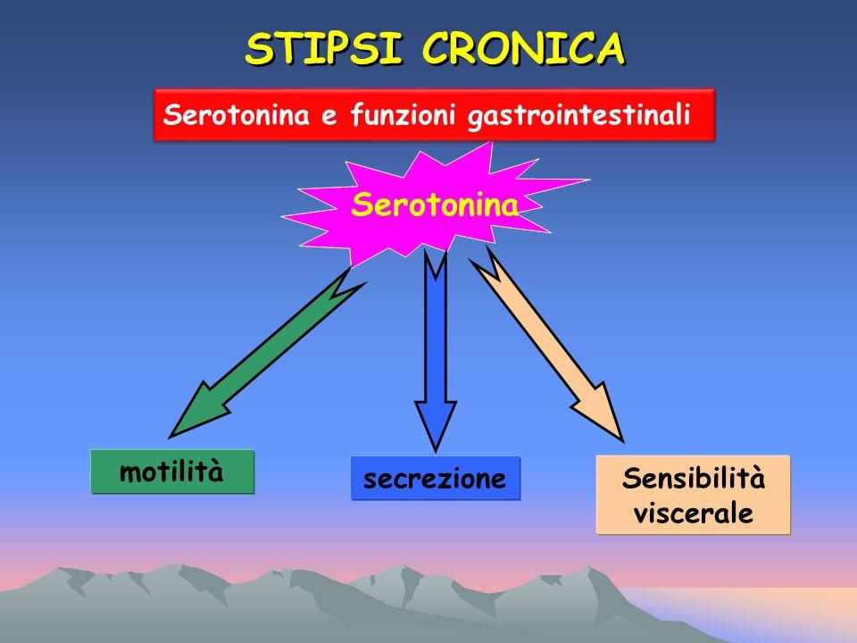 STIPSI CRONICA Serotonina motilità secrezioneSensibilità viscerale Serotonina e funzioni gastrointestinali