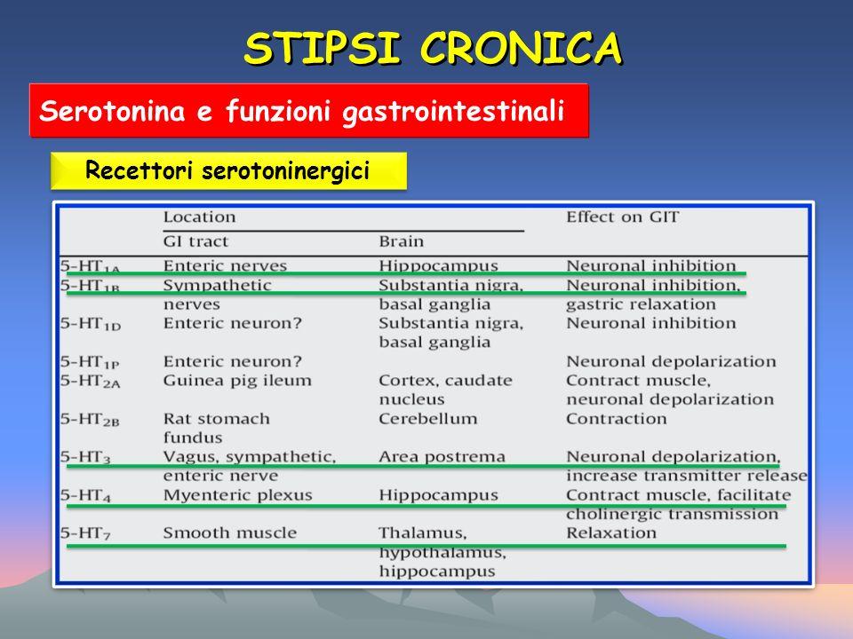 STIPSI CRONICA Recettori serotoninergici