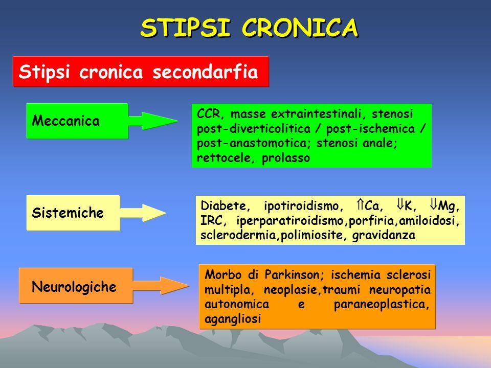 STIPSI CRONICA Stipsi cronica secondarfia SistemicheMeccanica Neurologiche CCR, masse extraintestinali, stenosi post-diverticolitica / post-ischemica / post-anastomotica; stenosi anale; rettocele, prolasso Diabete, ipotiroidismo, Ca, K, Mg, IRC, iperparatiroidismo,porfiria,amiloidosi, sclerodermia,polimiosite, gravidanza Morbo di Parkinson; ischemia sclerosi multipla, neoplasie,traumi neuropatia autonomica e paraneoplastica, agangliosi
